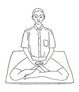 La posture Sit3